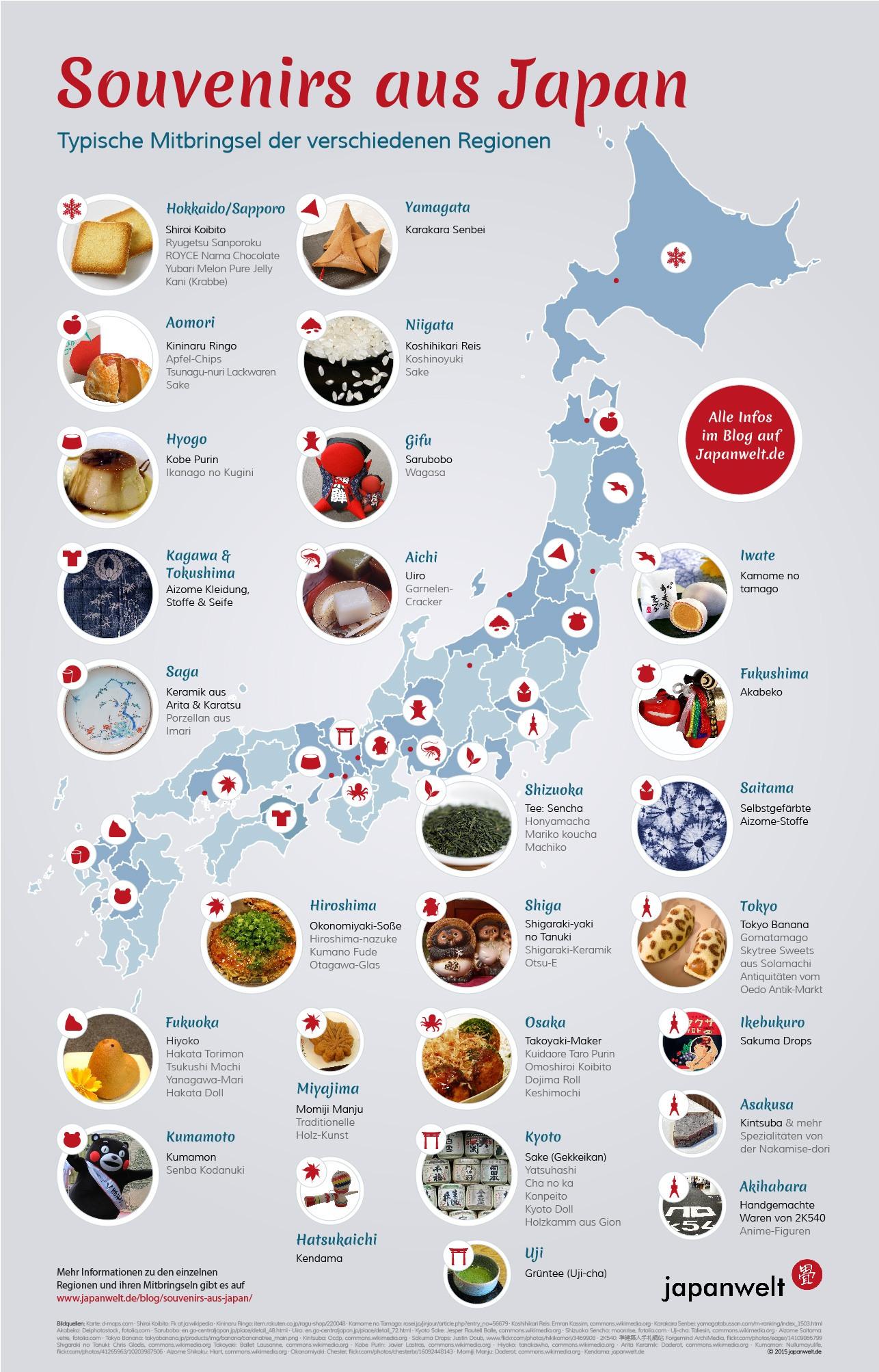 Die Regionen in Japan unterscheiden sich nicht nur geografisch und klimatisch, sondern auch kulturell. Welche Japan Souvenirs in den einzelnen Präfekturen besonders beliebt sind, zeigt diese Infografik.