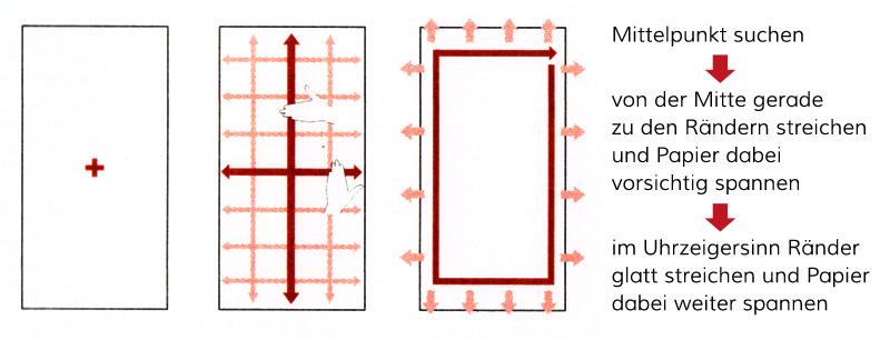 Das Shojipapier über die gesamte Fläche ausrollen und wie gezeigt andrücken und spannen.